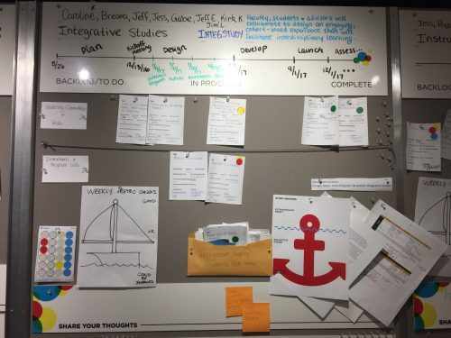 An overall view of a project board