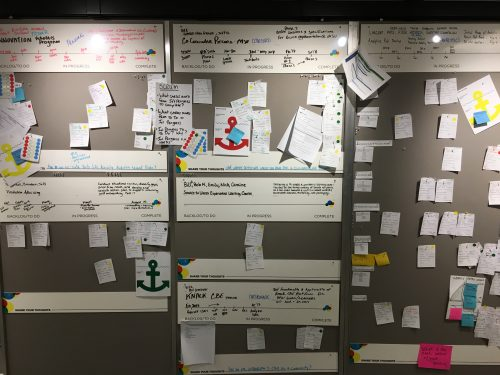 A photo of the project boards the Hub uses to track their projects. White rectangular boards on a gray background. THere are several small pieces of paper meant to track specific action items.