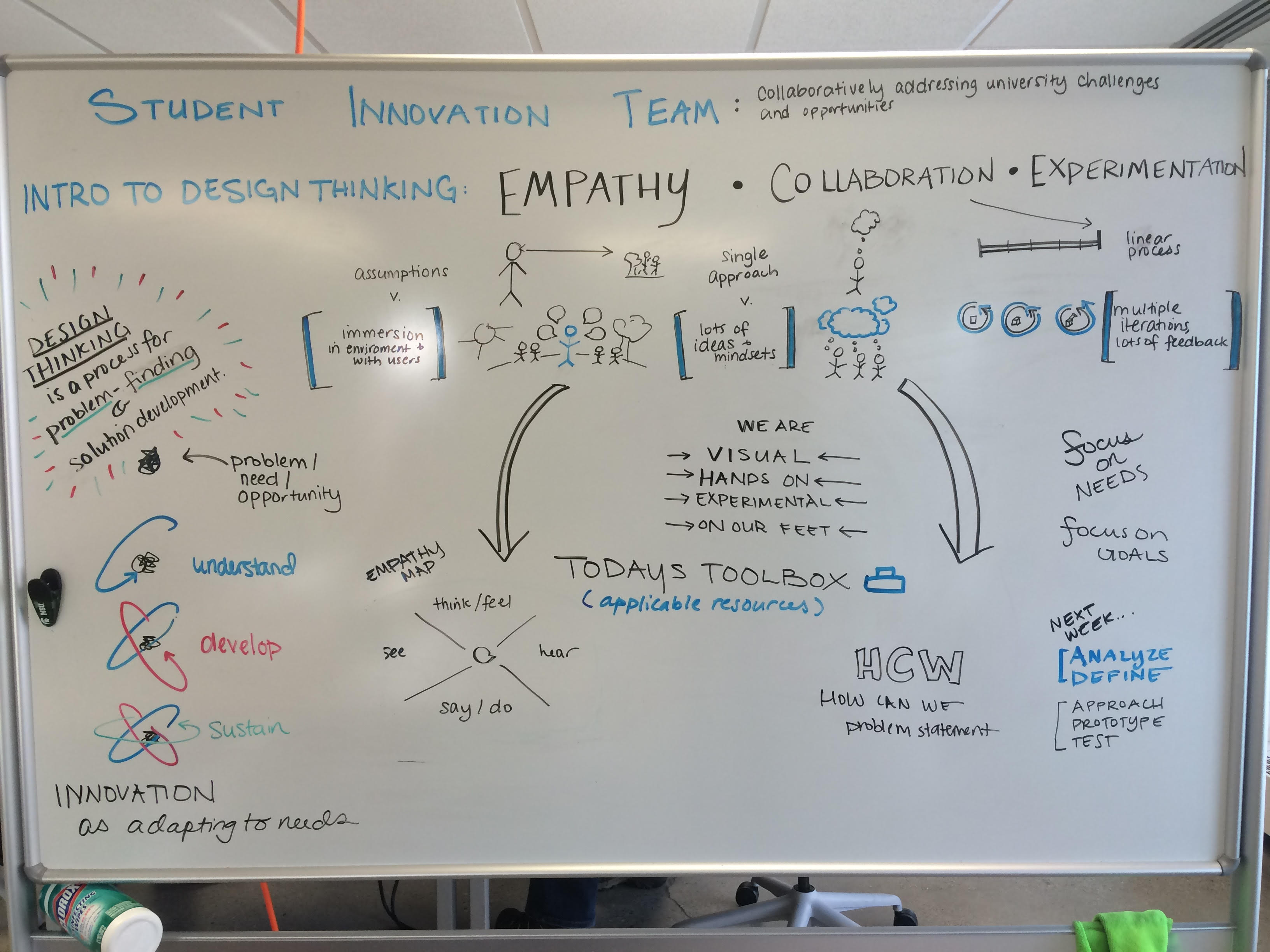 A whiteboard with blue and black writing on it; title is