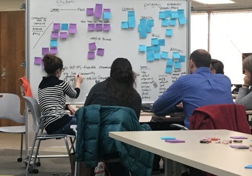People sit around a whiteboard with blue and purple sticky notes and black writing on it.