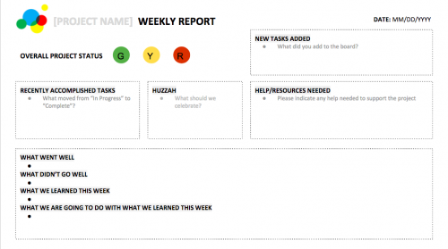 Weekly Report template with categories: recently accomplished tasks; new tasks added; huzzah; help/resources needed; and reflection pieces about what went well, what didn't go well, and how we'll use what we learned this coming week.