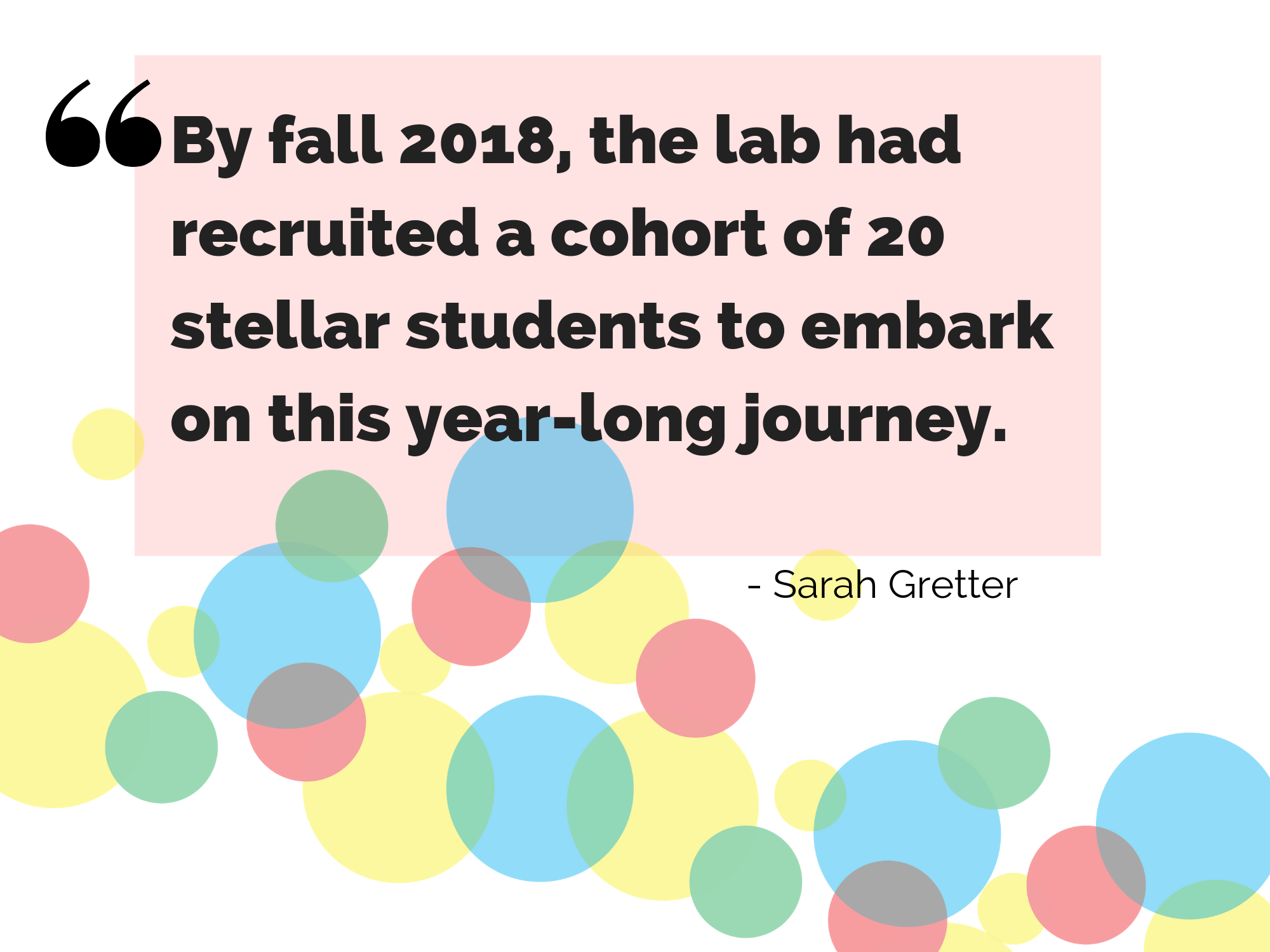 By fall 2018, the lab had recruited a cohort of 20 stellar students to embark on this year-long journey. - Sarah Gretter